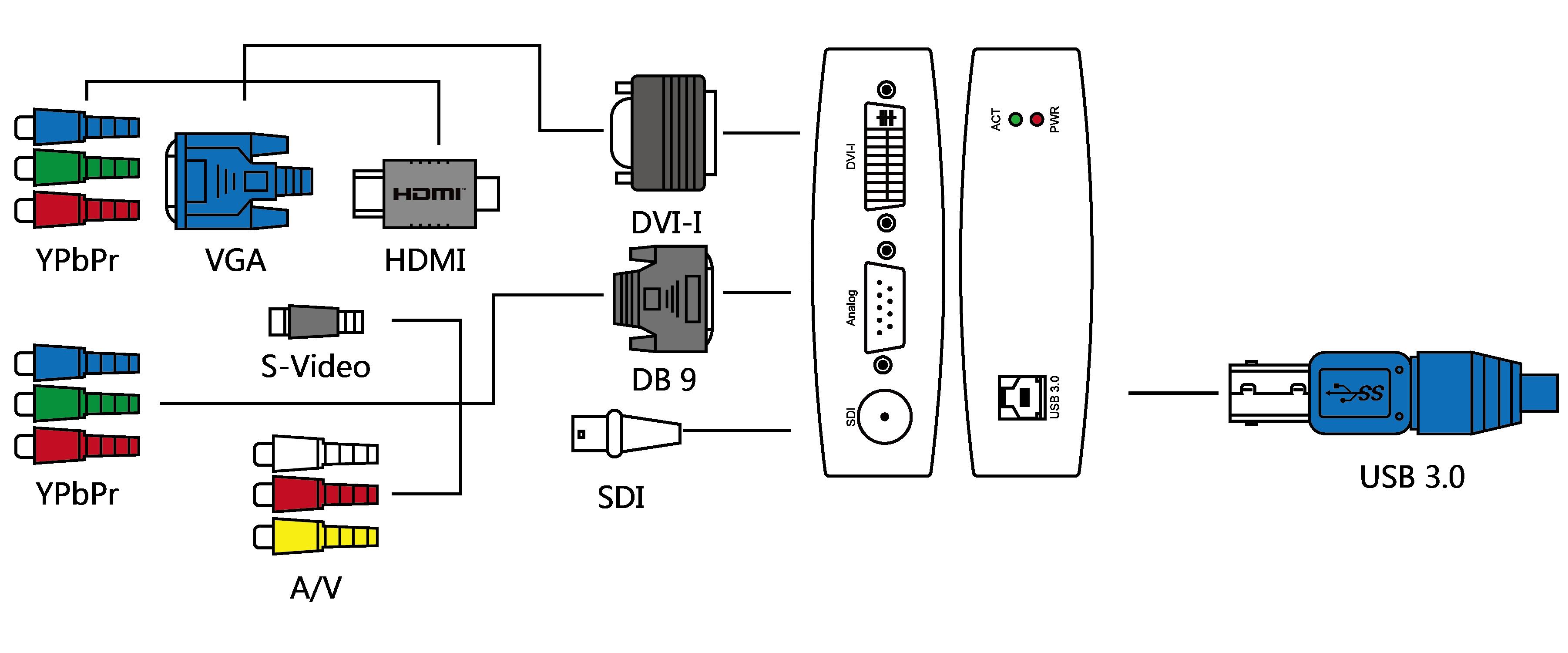 Передача Сигналов по Витой Паре (HDMI, DVI, VGA, USB) 23